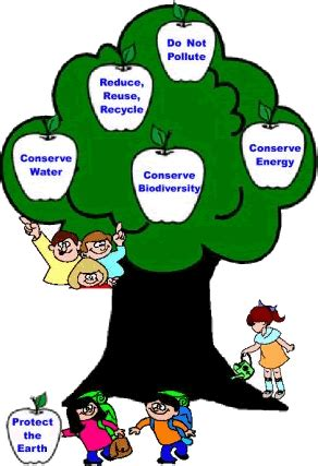 Pollution control essay in punjabi